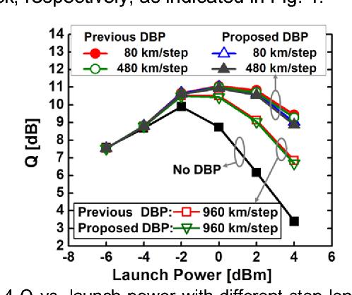 Fig. 4 Q The step module in