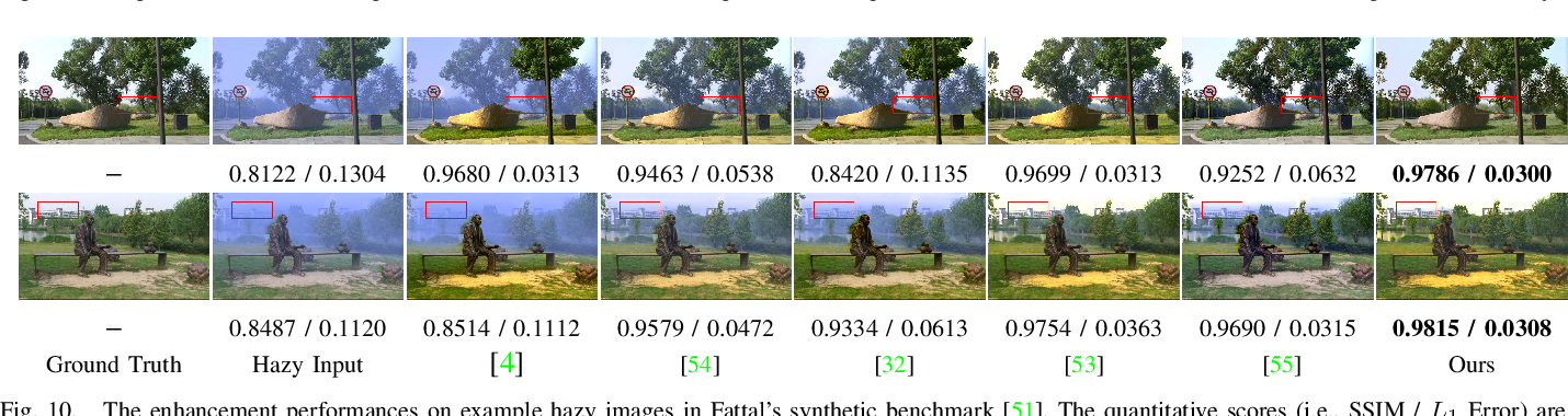 Figure 2 for Learning Converged Propagations with Deep Prior Ensemble for Image Enhancement