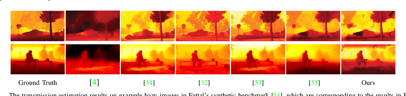 Figure 3 for Learning Converged Propagations with Deep Prior Ensemble for Image Enhancement