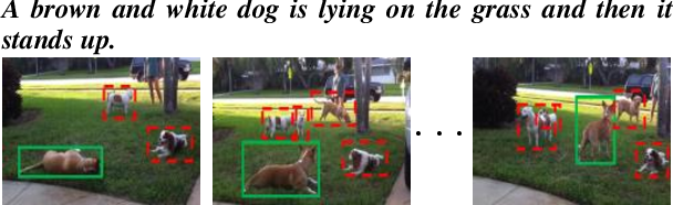 Figure 1 for Weakly-Supervised Spatio-Temporally Grounding Natural Sentence in Video