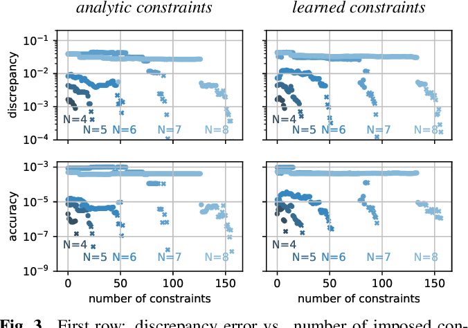 Figure 3 for Realizability of Planar Point Embeddings from Angle Measurements