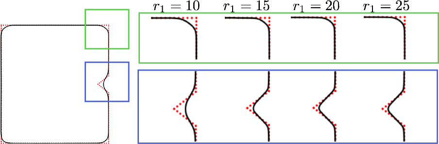 Figure 1 for Curvature Regularized Surface Reconstruction from Point Cloud