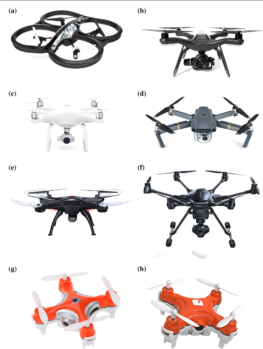 Figure 1 from Multi-rotor drone tutorial: systems, mechanics