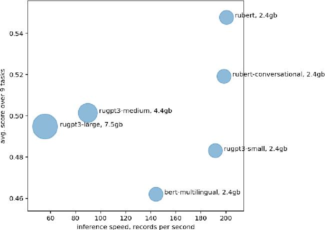 Figure 1 for MOROCCO: Model Resource Comparison Framework