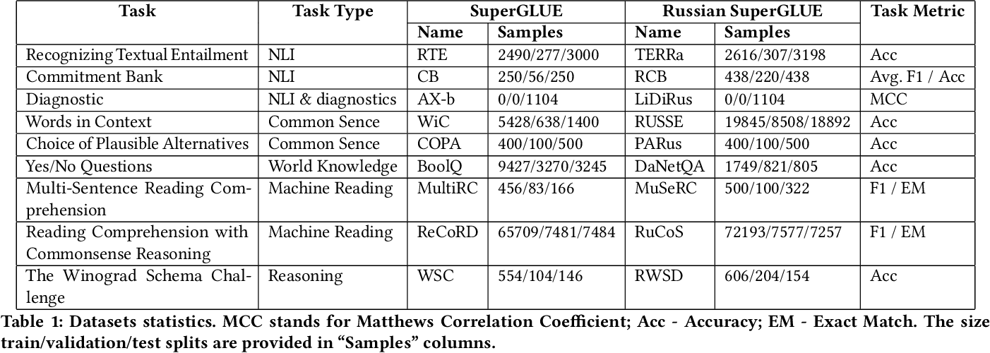 Figure 2 for MOROCCO: Model Resource Comparison Framework