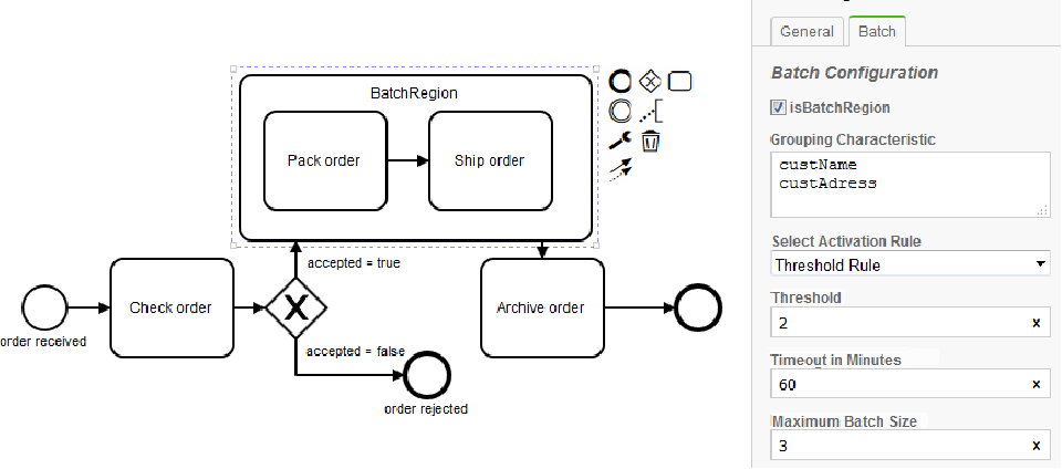 Fig. 2. Online retailer process with a batch region to save shipping costs.