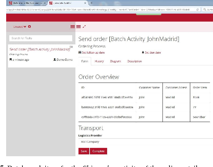Fig. 5. Batch work item for the Ship order activity of the online retailer example.