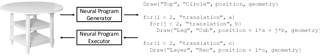 Figure 1 for Learning to Infer and Execute 3D Shape Programs