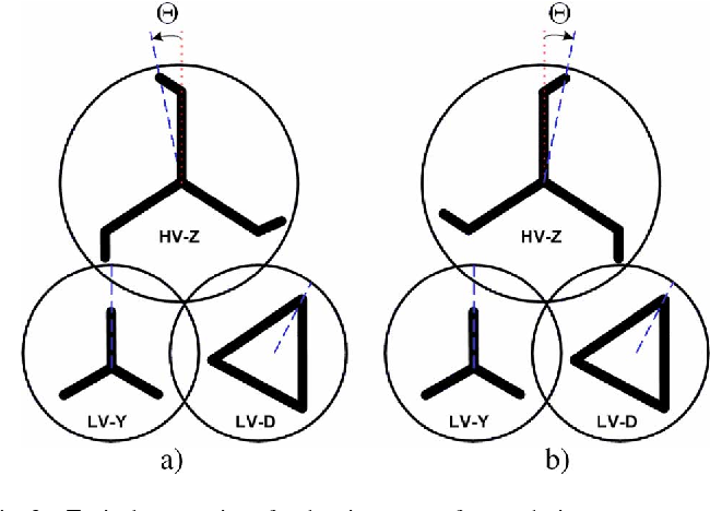 Figure 1 From Differential Protection For Special Industrial