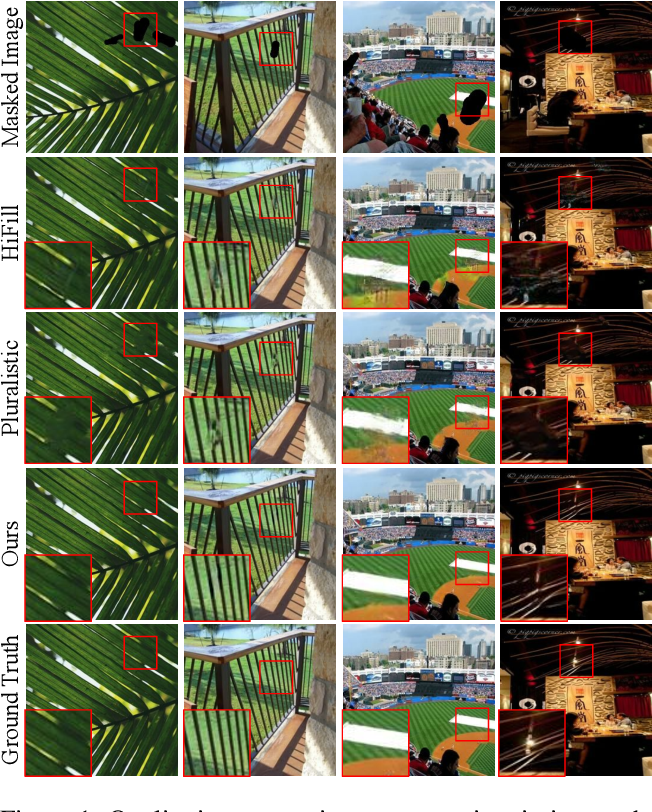 Figure 1 for Zoom-to-Inpaint: Image Inpainting with High Frequency Details