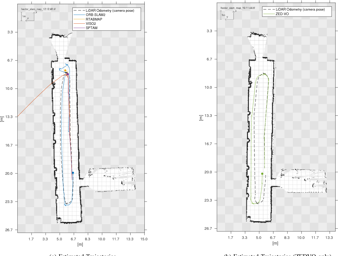 Figure 4 from An Experimental Comparison of ROS-compatible
