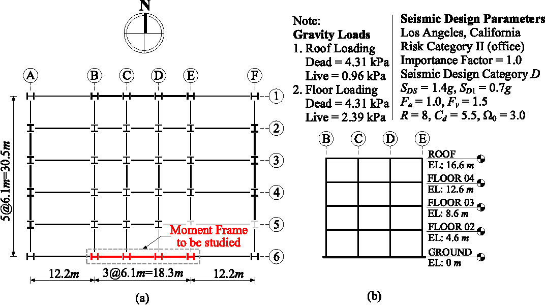 Earthquake-induced loss assessment of steel frame buildings with ...