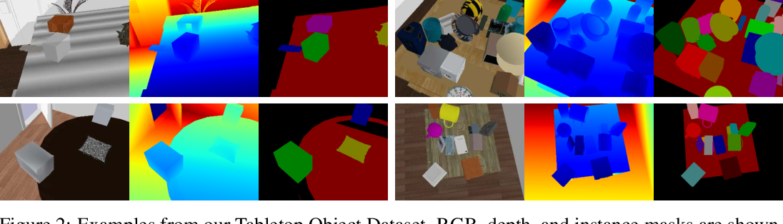 Figure 3 for The Best of Both Modes: Separately Leveraging RGB and Depth for Unseen Object Instance Segmentation