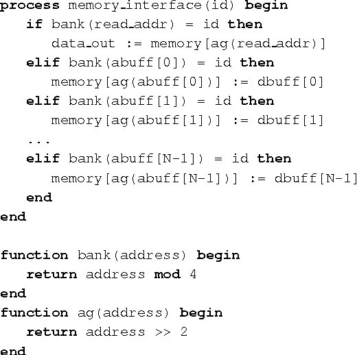 Figure 3: Functional description of the memory bank interface. Buffer length is N. Data in buffer is referred with dbuff[] and addresses with abuff[].