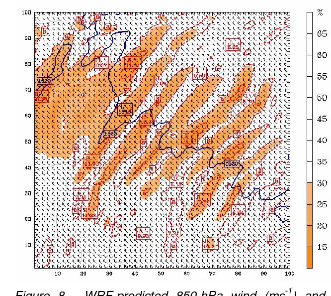 Figure 8 from J 3   1 EVALUATION OF MEANDER-LIKE WIND