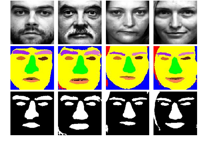Figure 1 for Matching Thermal to Visible Face Images Using a Semantic-Guided Generative Adversarial Network