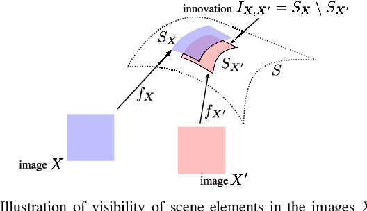 Figure 4 for Navigation domain representation for interactive multiview imaging