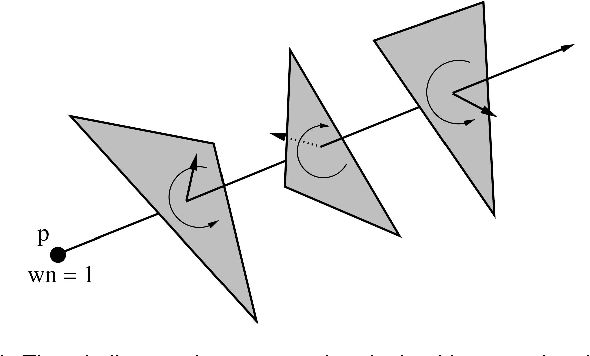 Figure 3 for Topology-Adaptive Mesh Deformation for Surface Evolution, Morphing, and Multi-View Reconstruction