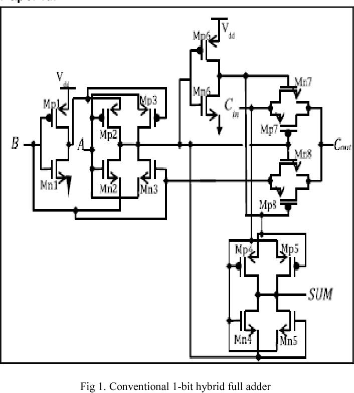 Area-efficient high-speed hybrid 1-bit full adder circuit using ...