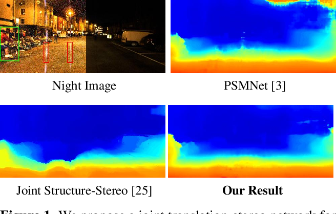 Figure 1 for Depth Estimation in Nighttime using Stereo-Consistent Cyclic Translations