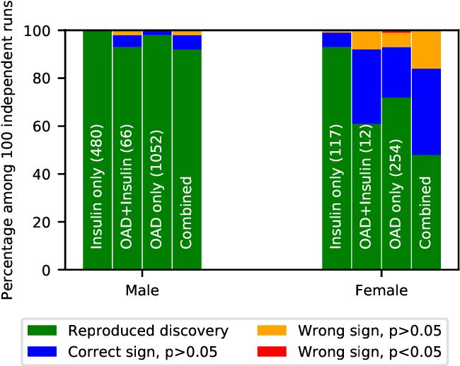 Figure 1 for Privacy-preserving data sharing via probabilistic modelling