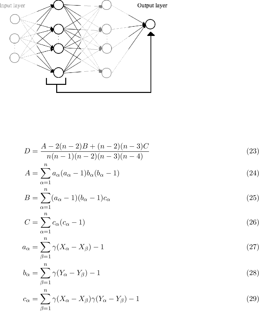 Figure 4 for SGD Distributional Dynamics of Three Layer Neural Networks