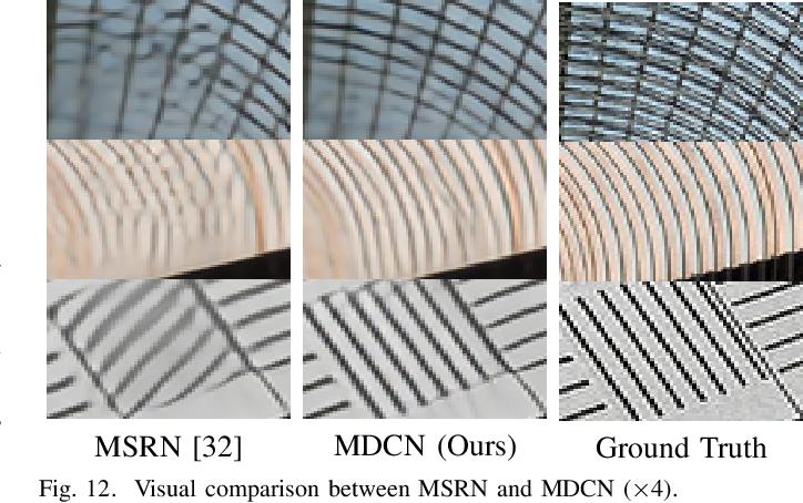 Figure 4 for MDCN: Multi-scale Dense Cross Network for Image Super-Resolution