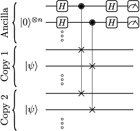 Figure 3 for Entangled Datasets for Quantum Machine Learning