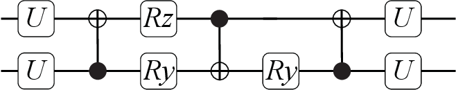 Figure 4 for Entangled Datasets for Quantum Machine Learning