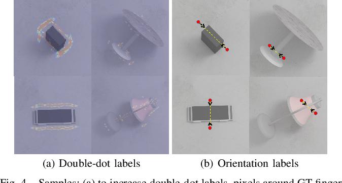 Figure 4 for Double-Dot Network for Antipodal Grasp Detection
