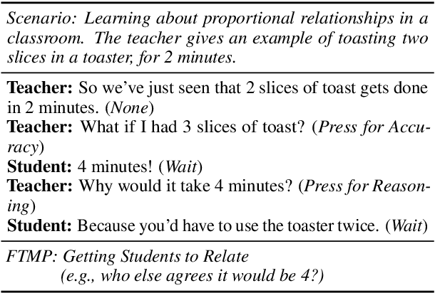 Figure 1 for What Would a Teacher Do? Predicting Future Talk Moves