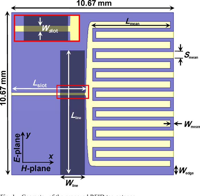 Figure 1 from Miniaturized RFID Tag Antenna Operating at 915 MHz