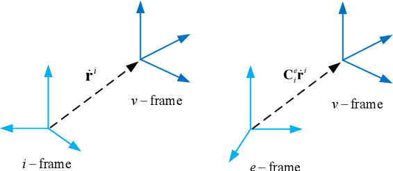 Figure 1 for A Trident Quaternion Framework for Inertial-based Navigation Part I: Rigid Motion Representation and Computation