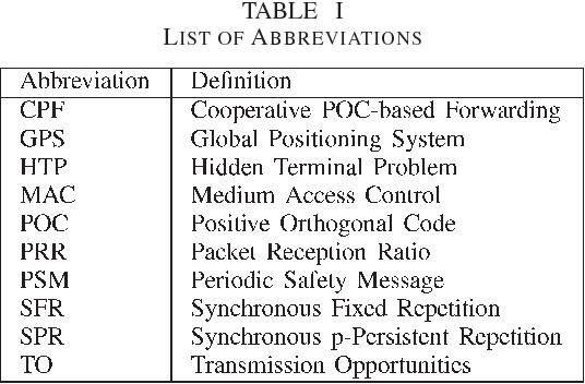 Cooperative Positive Orthogonal Code-Based Forwarding for