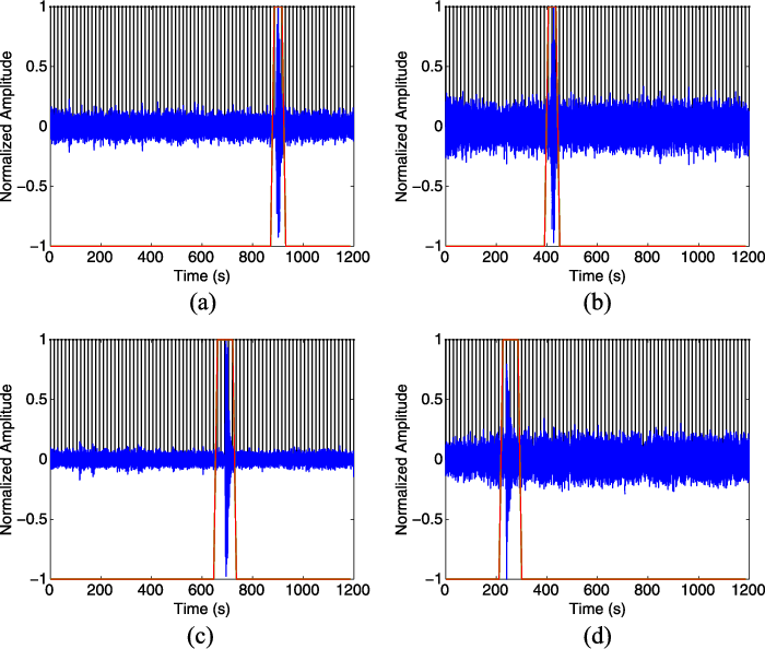 Automatic recognition of long period events from volcano tectonic figure 3 ccuart Gallery