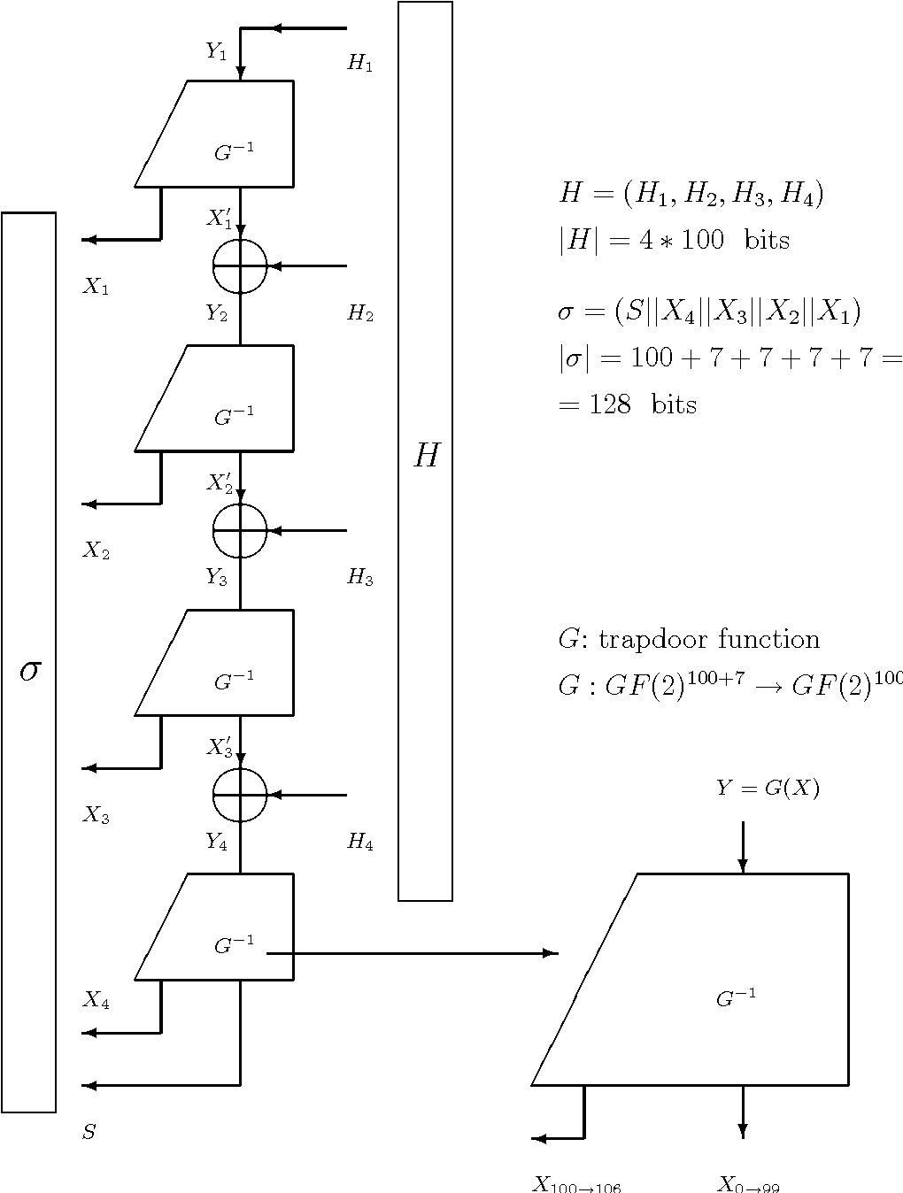 Short Signatures Provable Security And Generic Attacks For Trapdoor Schematic Multivariate Polynomial Schemes Such As Hfe Quartz Sflash Old Title