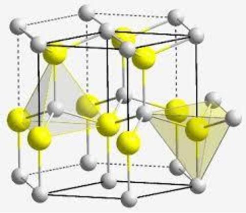 Figure 1: Image depicting Zinc Oxide hexagonal wurtzite structure. (What is Zinc oxide, n.d.)