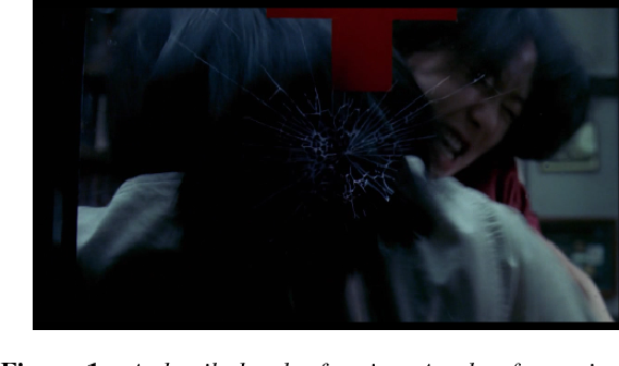 Figure 1 from Analysis of camera work in horror movies