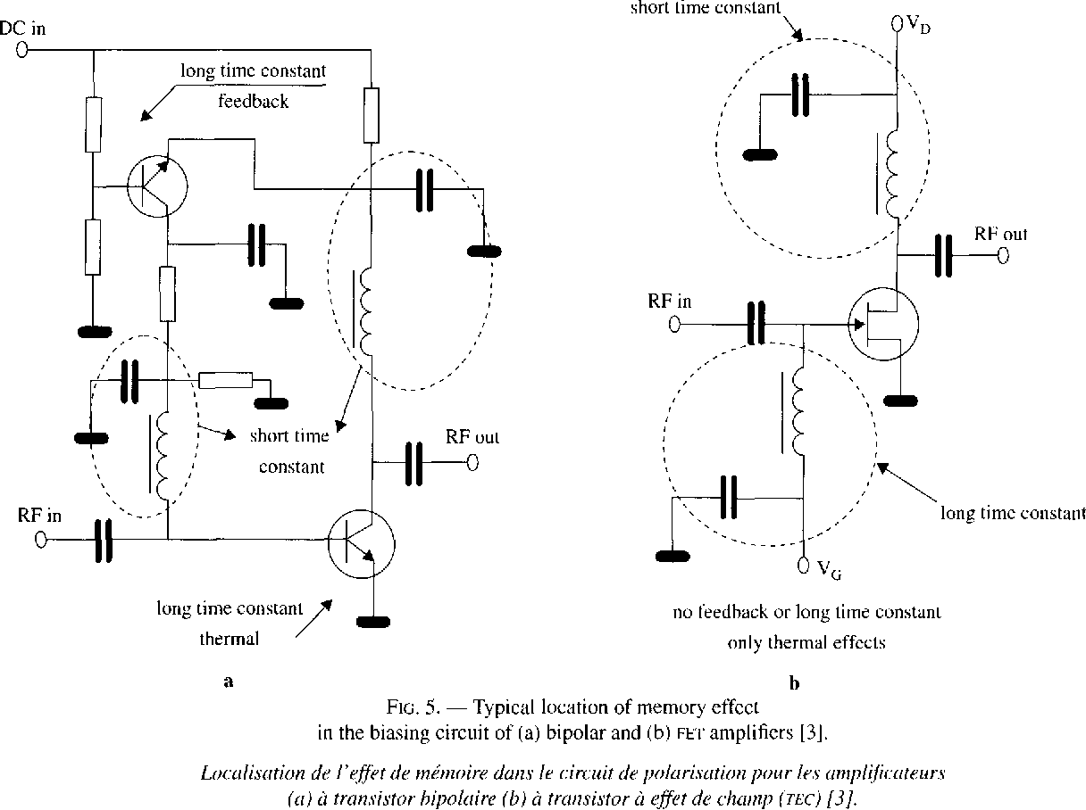 Figure 6 From Modeling Of Solid State Power Amplifiers Sspa And Fet Biasing 5