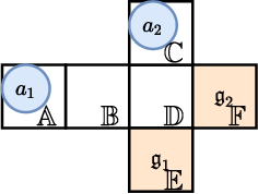 Figure 2 for Idle Time Optimization for Target Assignment and Path Finding in Sortation Centers