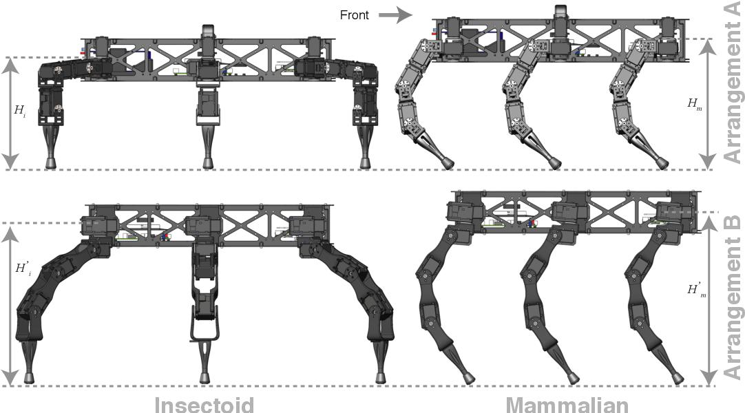 Figure 2 for OpenSHC: A Versatile Multilegged Robot Controller