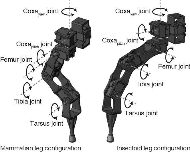 Figure 4 for OpenSHC: A Versatile Multilegged Robot Controller