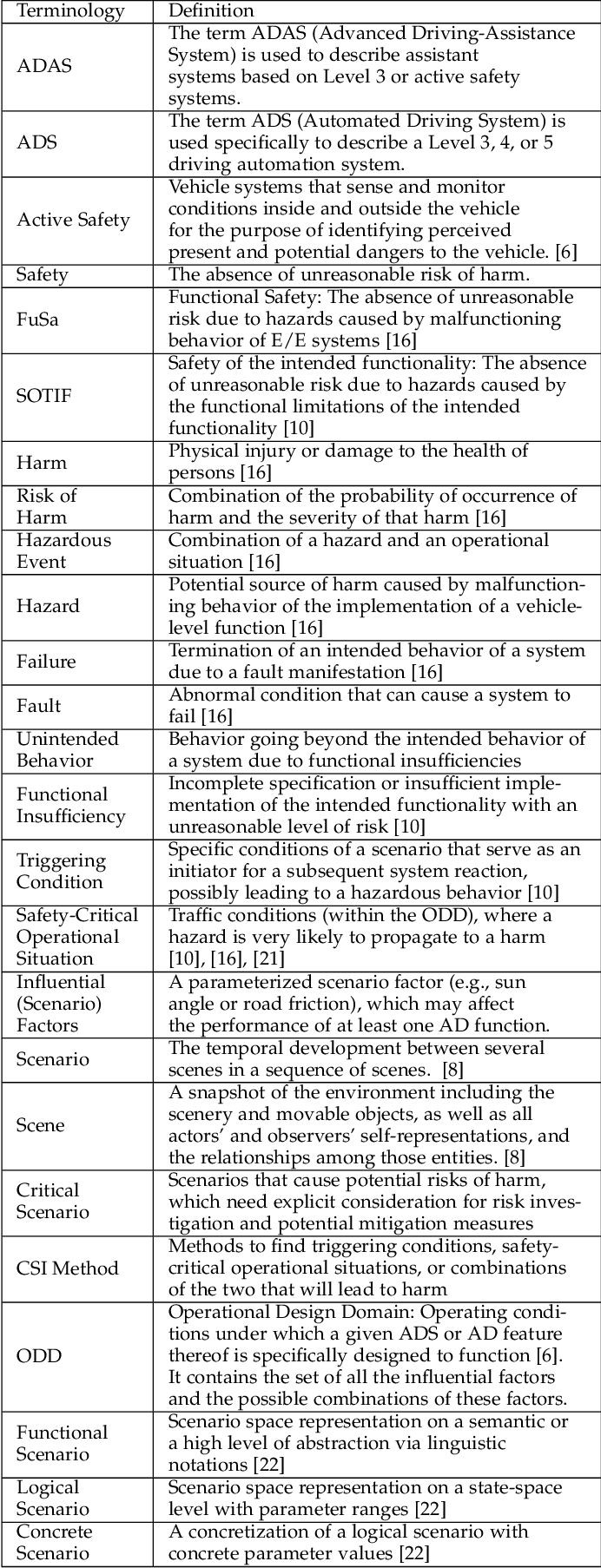 Figure 2 for Finding Critical Scenarios for Automated Driving Systems: A Systematic Literature Review