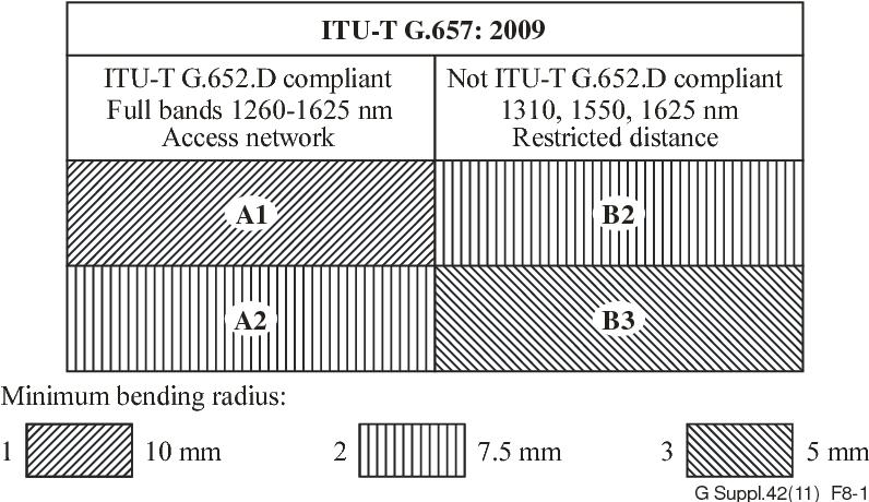 figure 8-1