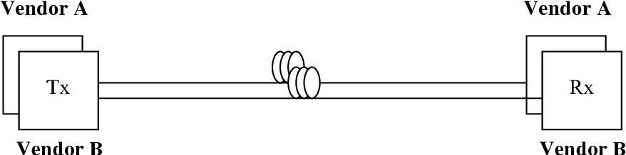 figure 8-22