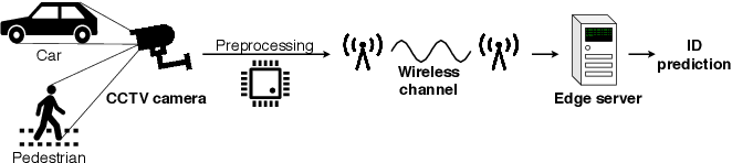 Figure 1 for Wireless Image Retrieval at the Edge