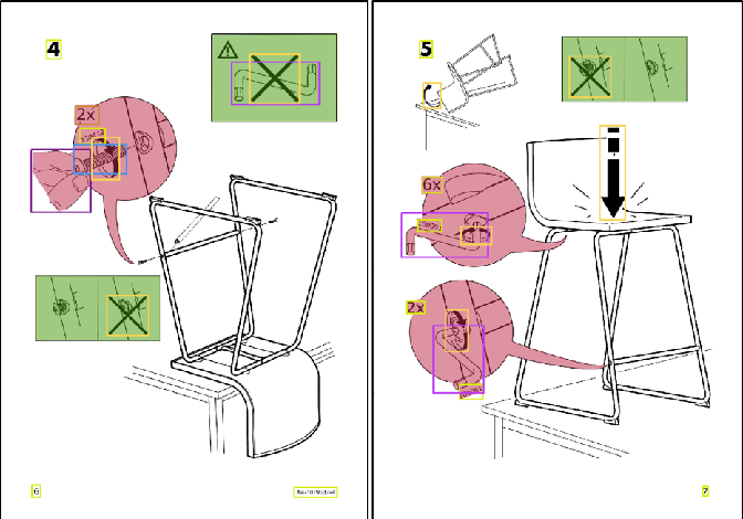 Figure 4 for Object Detection for Understanding Assembly Instruction Using Context-aware Data Augmentation and Cascade Mask R-CNN