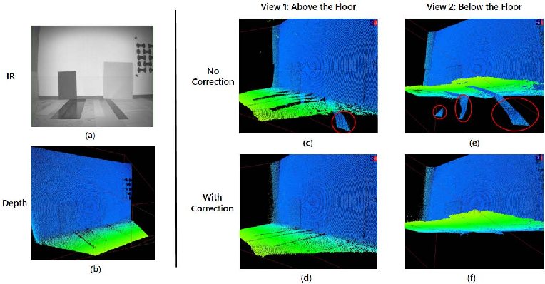 Figure 1 for SRA: Fast Removal of General Multipath for ToF Sensors