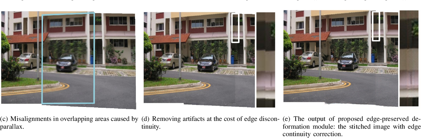 Figure 1 for Learning Edge-Preserved Image Stitching from Large-Baseline Deep Homography