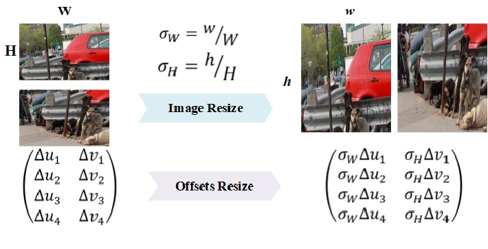 Figure 4 for Learning Edge-Preserved Image Stitching from Large-Baseline Deep Homography